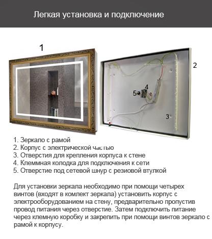 Монтаж зеркала