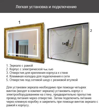 Монтаж зеркала в багете